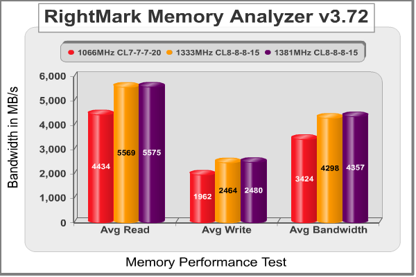RightMark Memory Analyzer.png
