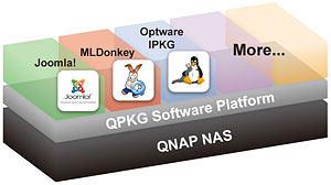 QNAP TS-419P II NAS Network Storage Server | QNAP,TS-419P II
