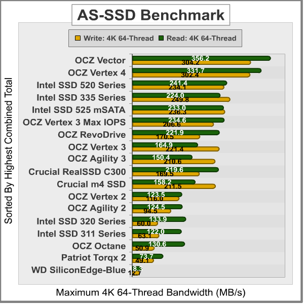 AS-SSD-Benchmark_Results.png
